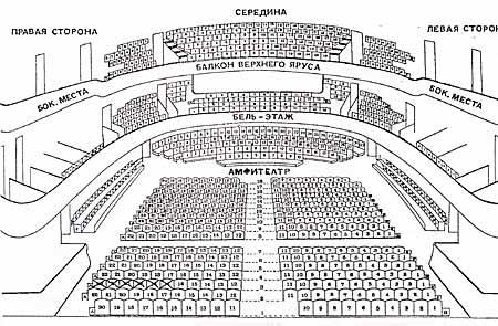 Мхт имени чехова схема зала